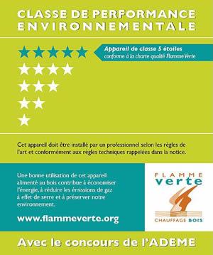 Les classes de performance environnementale